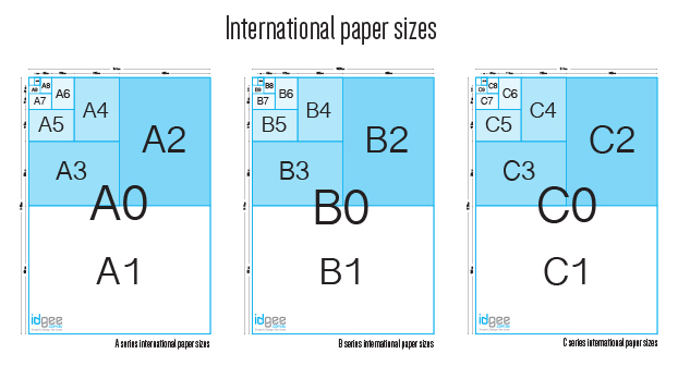 A B and C series International paper sizes